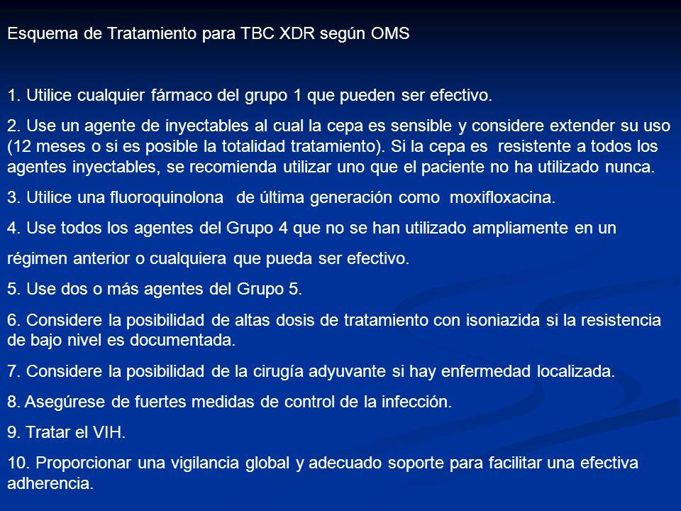 Esquema de Tratamiento para TBC XDR según OMS