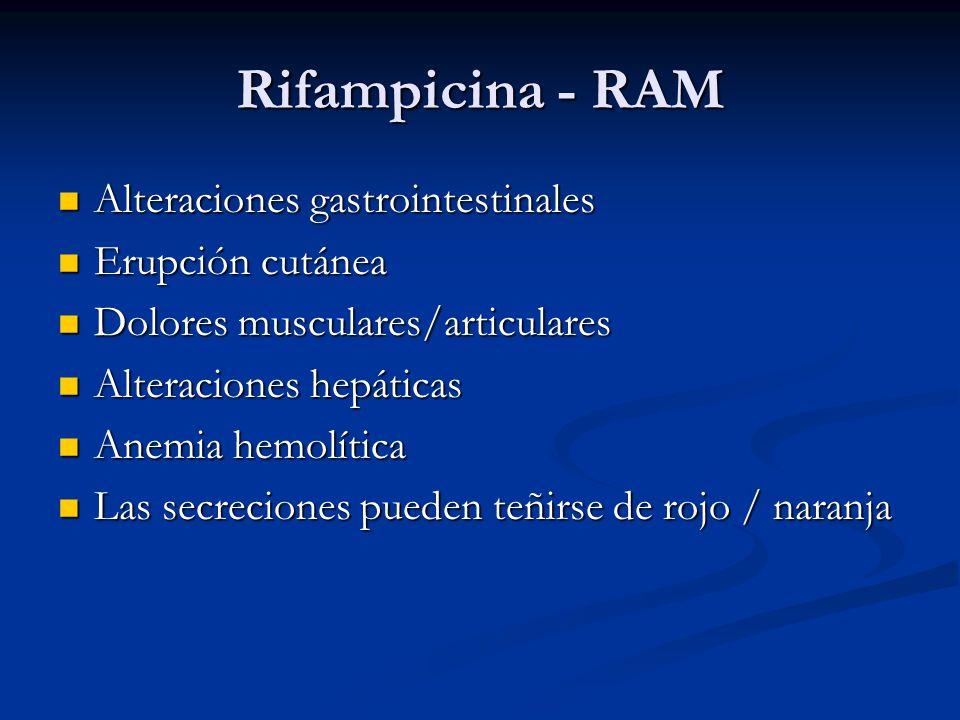 Rifampicina - RAM Alteraciones gastrointestinales Erupción cutánea