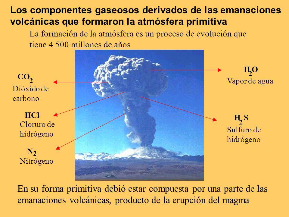 Los componentes gaseosos derivados de las emanaciones volcánicas que formaron la atmósfera primitiva