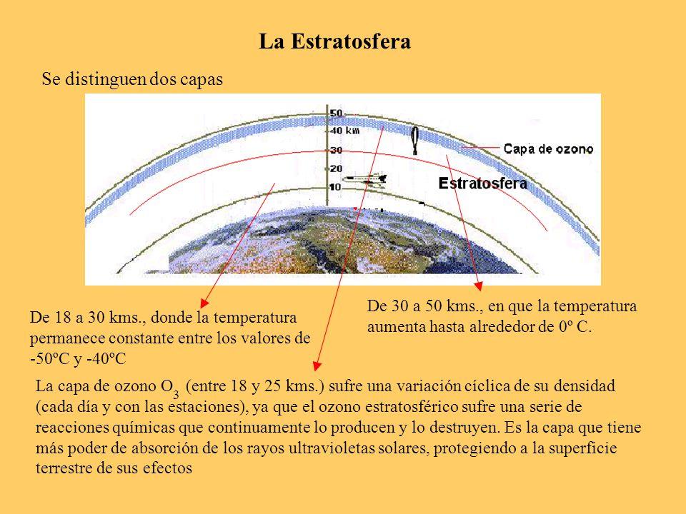 La Estratosfera Se distinguen dos capas