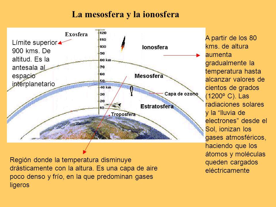 La mesosfera y la ionosfera