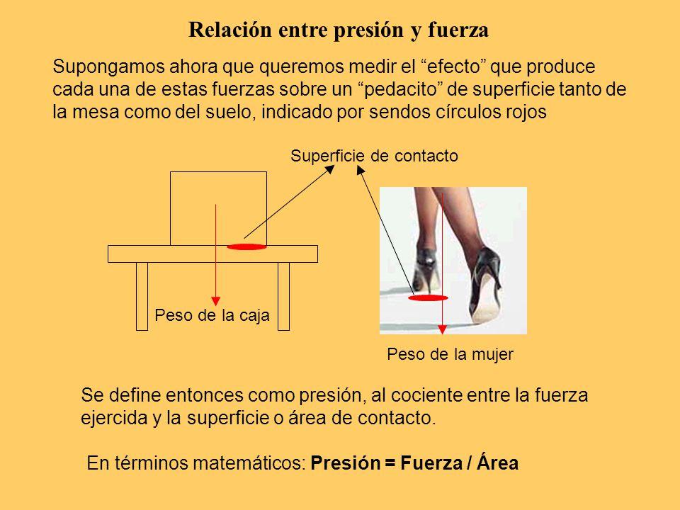 Relación entre presión y fuerza