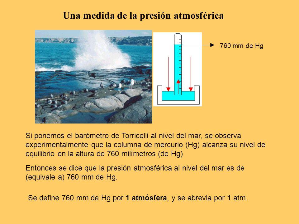 Una medida de la presión atmosférica