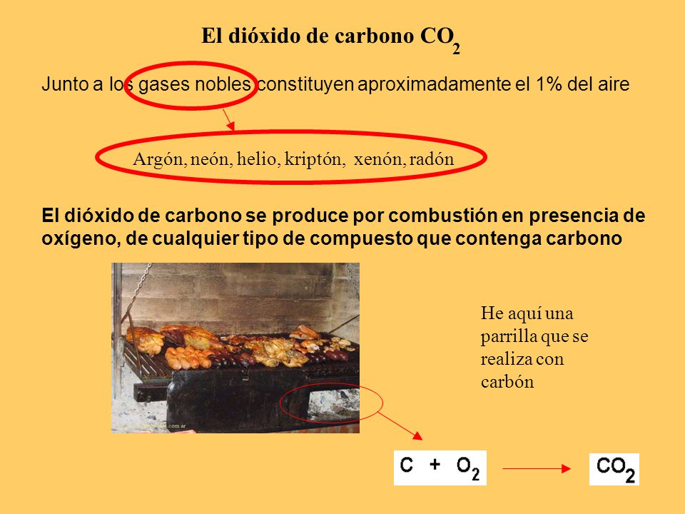 El dióxido de carbono CO