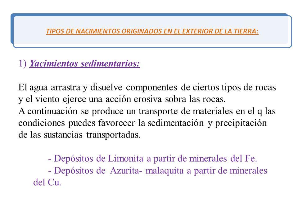 TIPOS DE NACIMIENTOS ORIGINADOS EN EL EXTERIOR DE LA TIERRA: