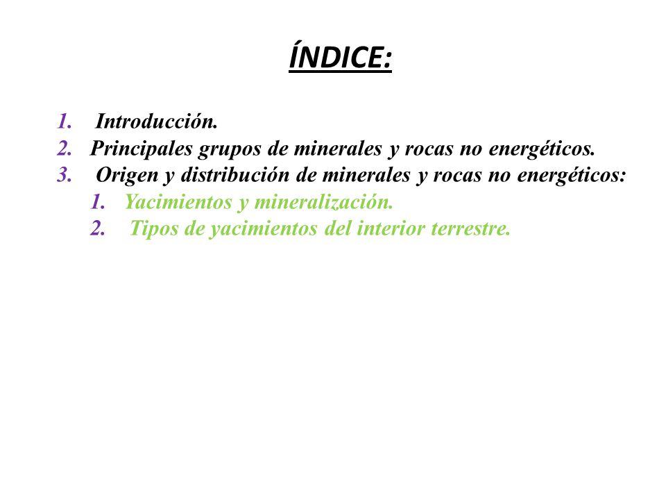 ÍNDICE: Introducción. Principales grupos de minerales y rocas no energéticos. Origen y distribución de minerales y rocas no energéticos: