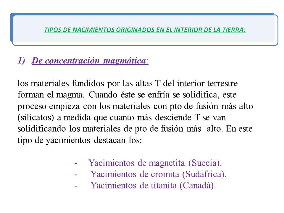 TIPOS DE NACIMIENTOS ORIGINADOS EN EL INTERIOR DE LA TIERRA: