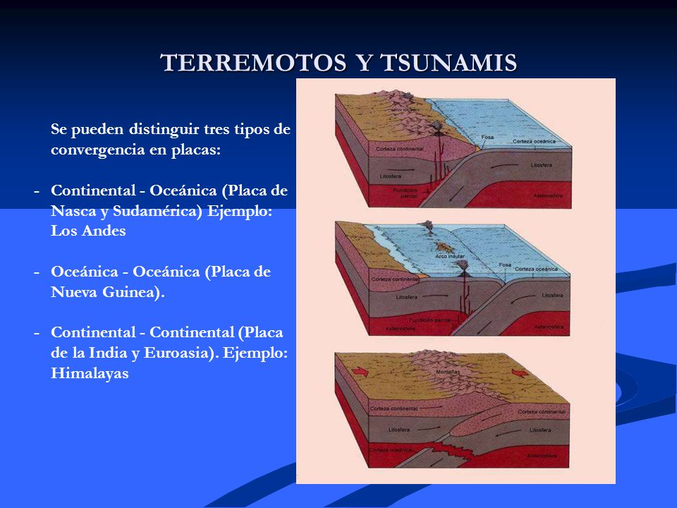 TERREMOTOS Y TSUNAMIS Se pueden distinguir tres tipos de convergencia en placas: