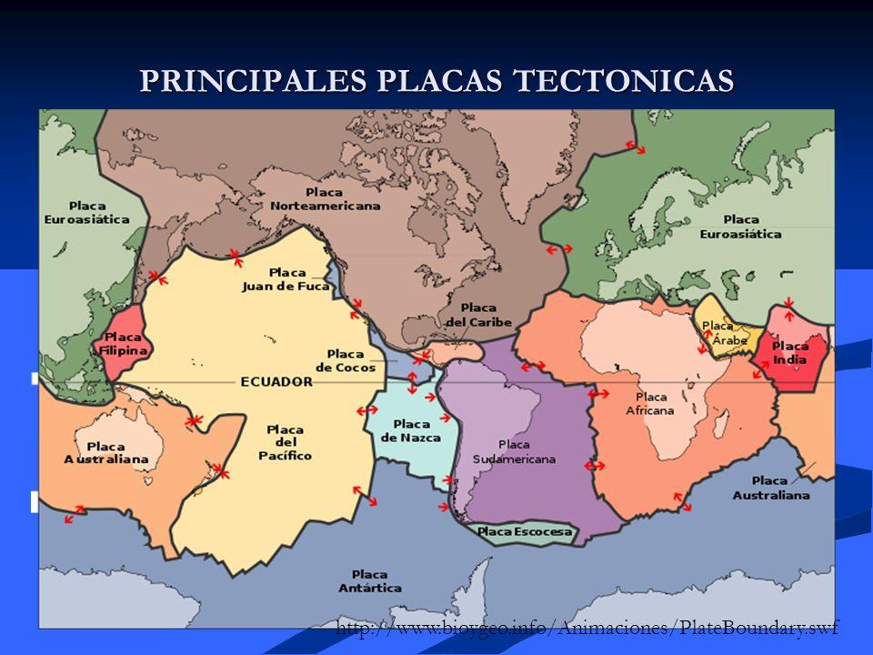 PRINCIPALES PLACAS TECTONICAS
