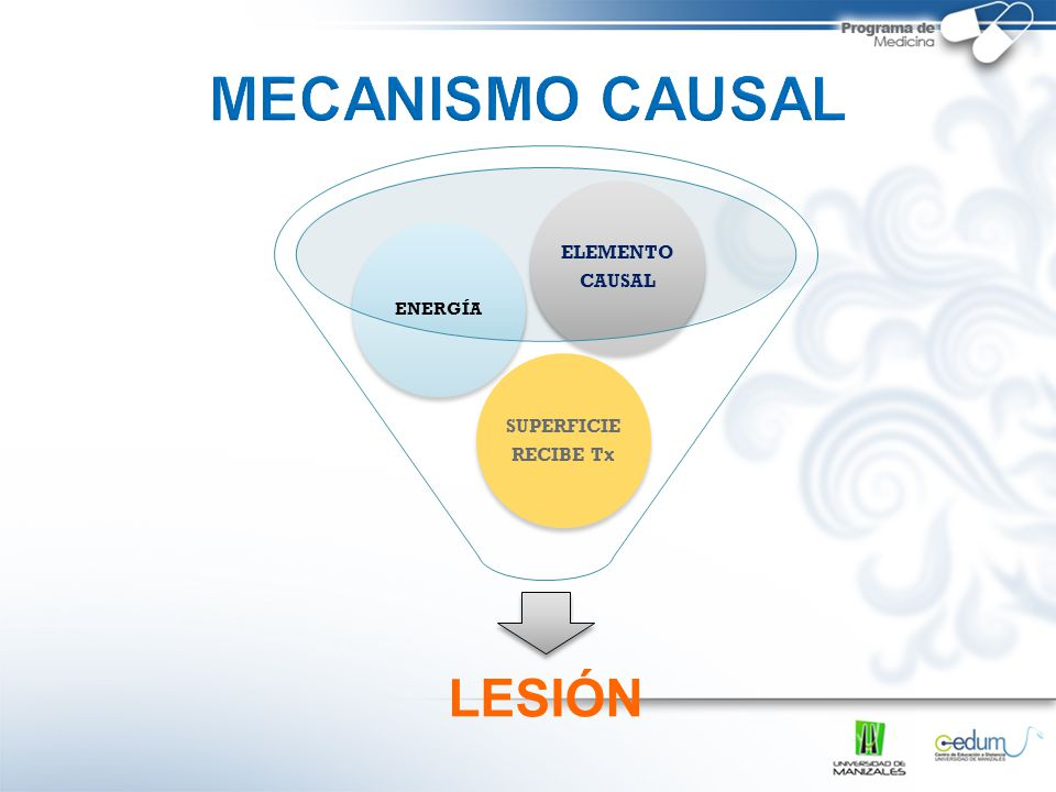MECANISMO CAUSAL ELEMENTO CAUSAL ENERGÍA RECIBE Tx SUPERFICIE LESIÓN