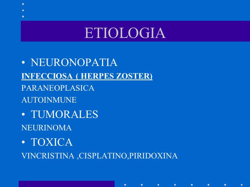 ETIOLOGIA NEURONOPATIA TUMORALES TOXICA INFECCIOSA ( HERPES ZOSTER)