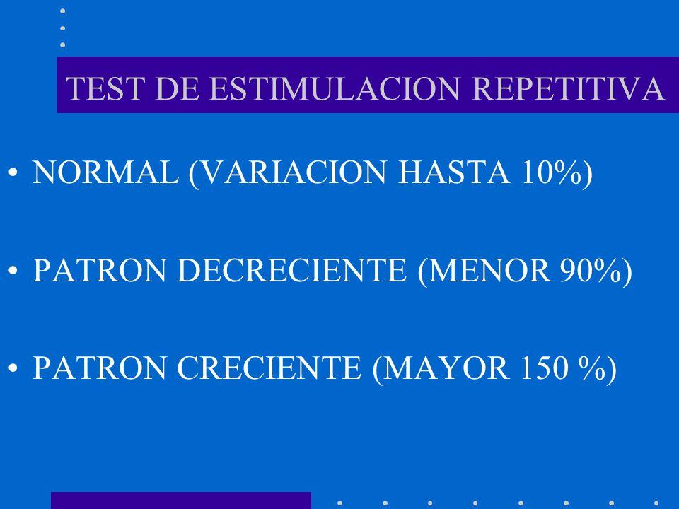 TEST DE ESTIMULACION REPETITIVA