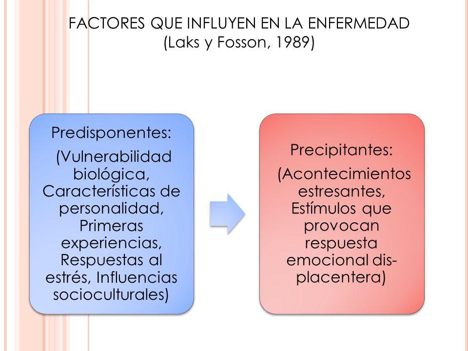 FACTORES QUE INFLUYEN EN LA ENFERMEDAD