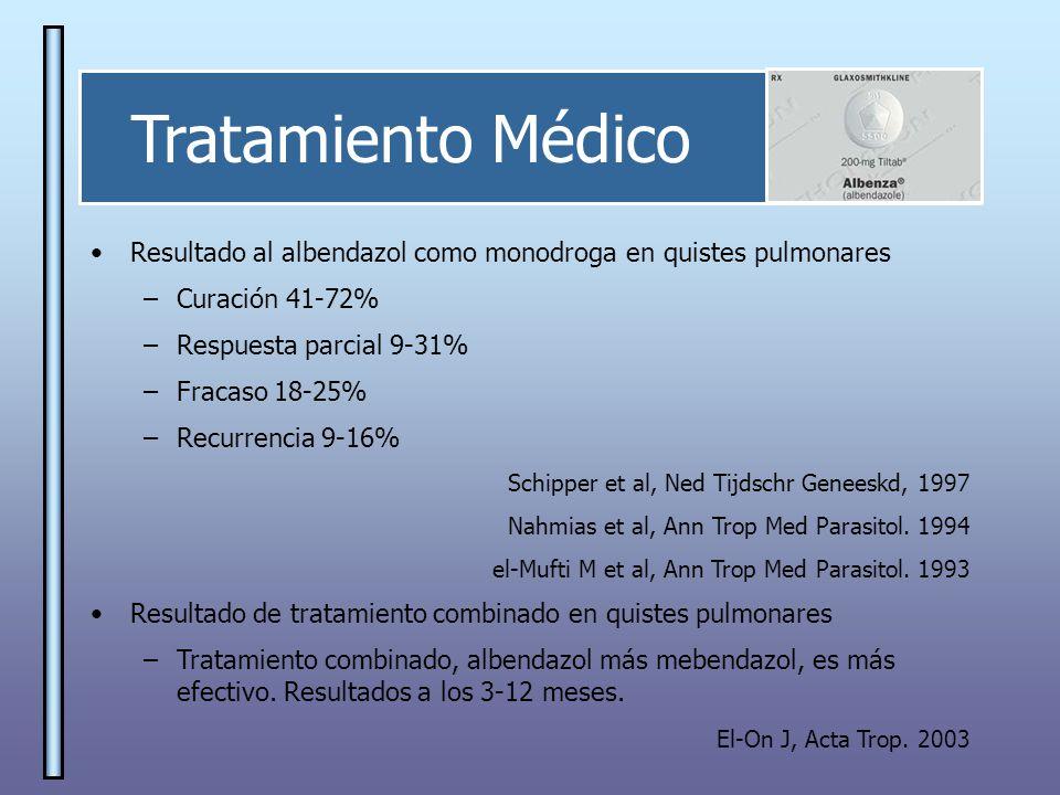 Tratamiento Médico Resultado al albendazol como monodroga en quistes pulmonares. Curación 41-72% Respuesta parcial 9-31%