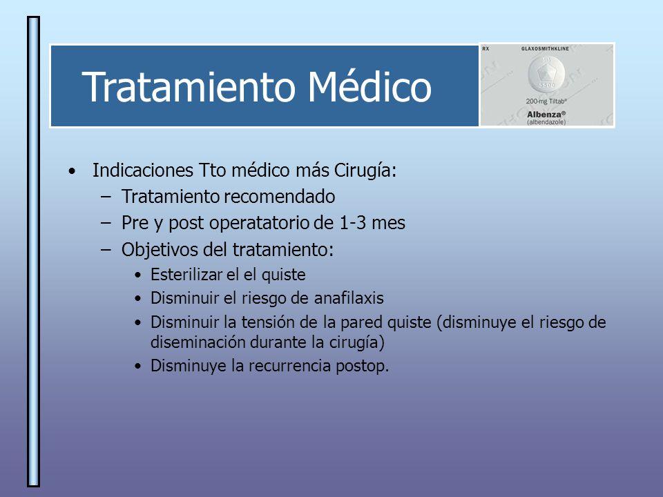 Tratamiento Médico Indicaciones Tto médico más Cirugía: