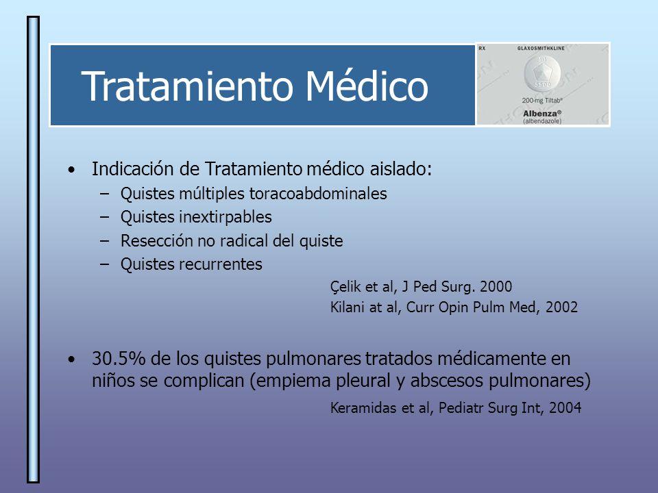 Tratamiento Médico Indicación de Tratamiento médico aislado: