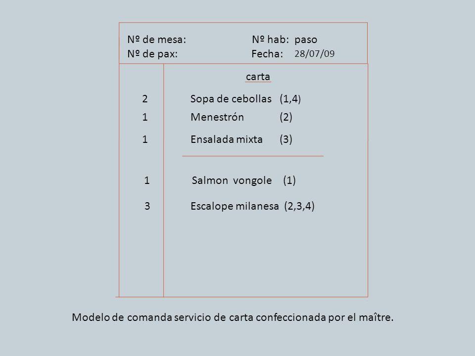 Modelo de comanda servicio de carta confeccionada por el maître.