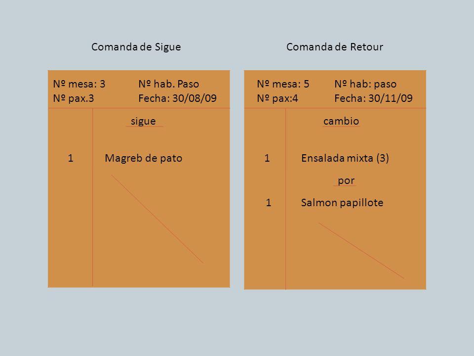 Comanda de Sigue Comanda de Retour. Nº mesa: 3. Nº pax.3. Nº hab. Paso. Fecha: 30/08/09. Nº mesa: 5.