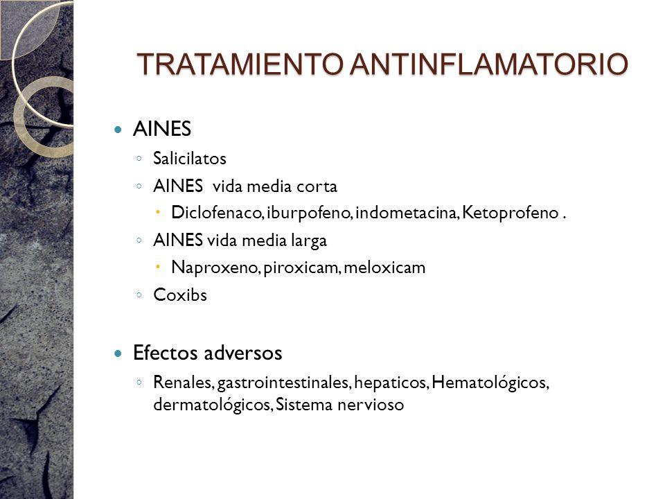 TRATAMIENTO ANTINFLAMATORIO