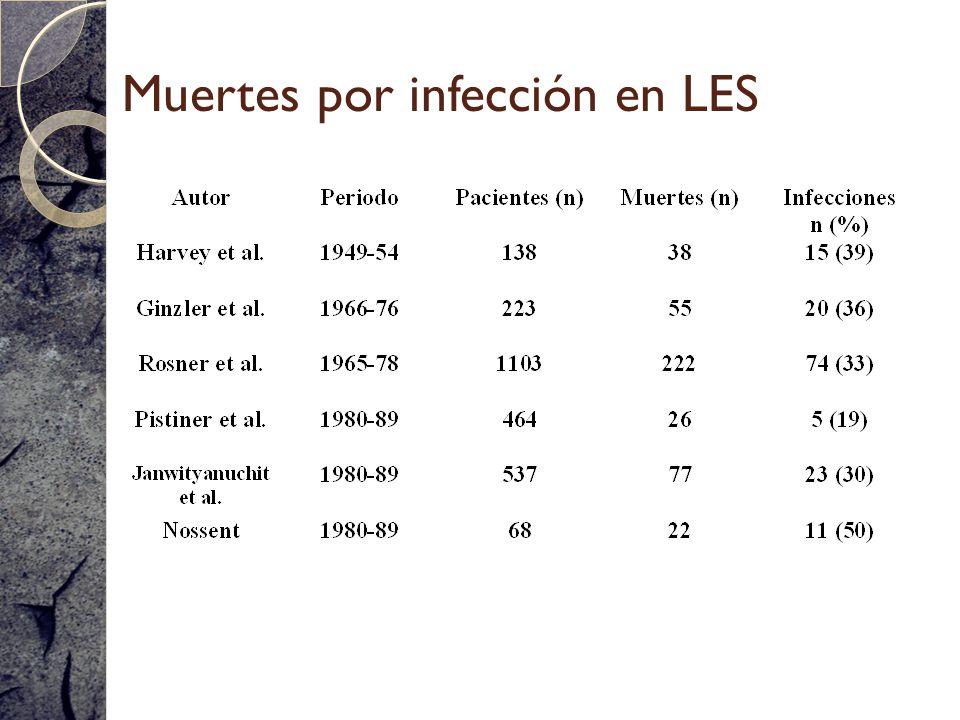 Muertes por infección en LES