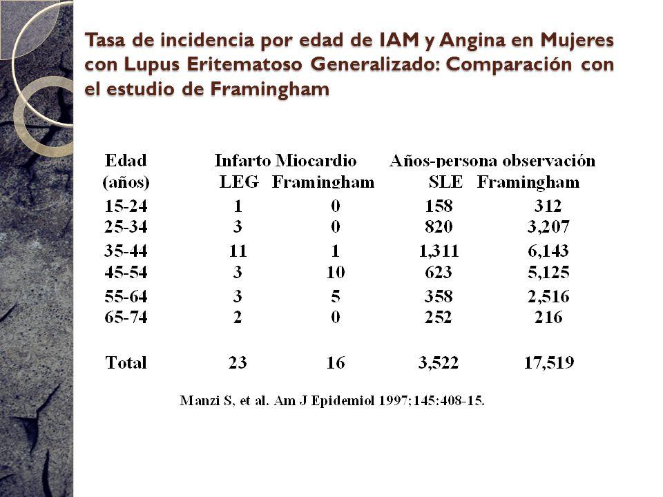 Tasa de incidencia por edad de IAM y Angina en Mujeres con Lupus Eritematoso Generalizado: Comparación con el estudio de Framingham