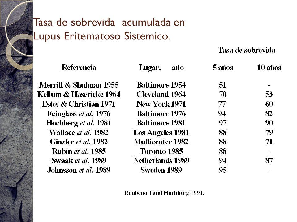 Tasa de sobrevida acumulada en Lupus Eritematoso Sistemico.