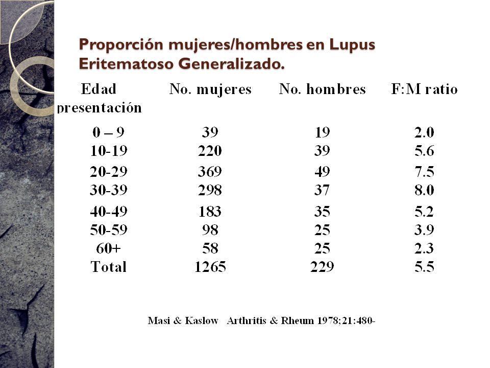 Proporción mujeres/hombres en Lupus Eritematoso Generalizado.
