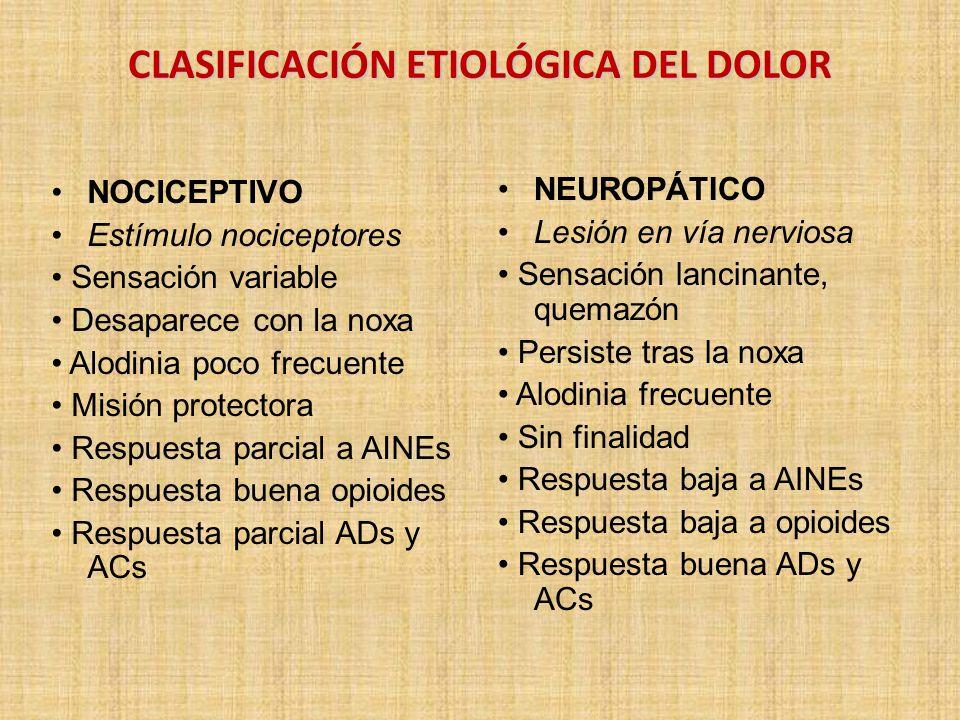 CLASIFICACIÓN ETIOLÓGICA DEL DOLOR