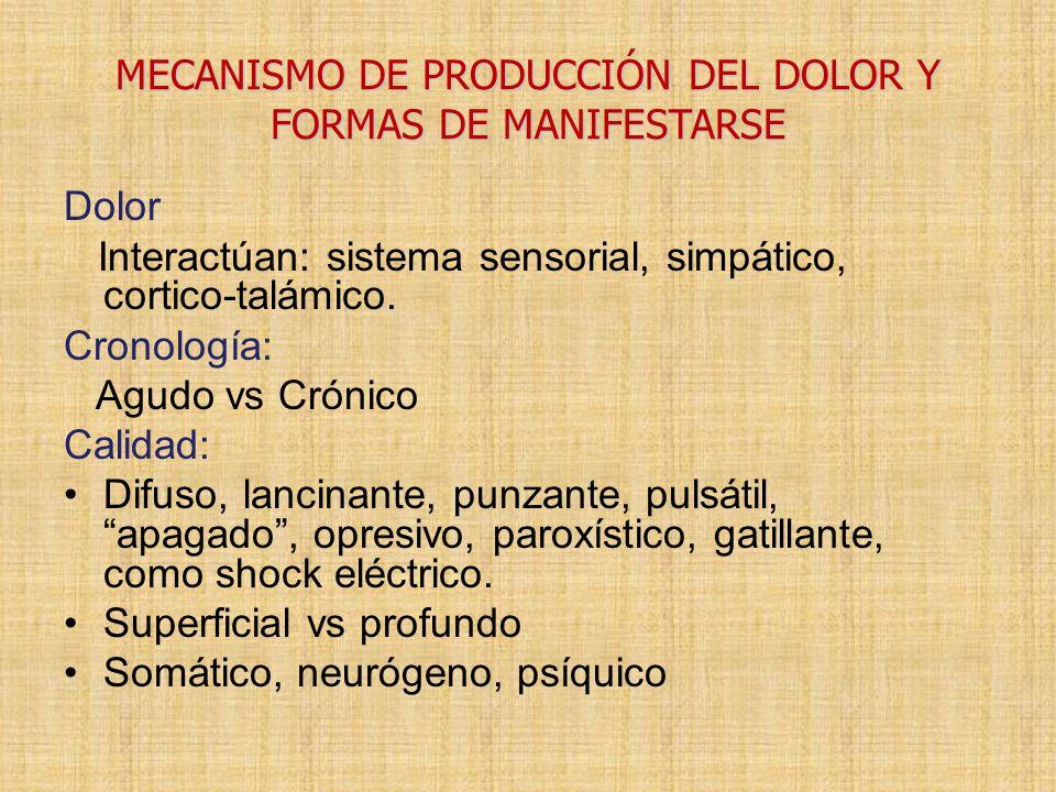 MECANISMO DE PRODUCCIÓN DEL DOLOR Y FORMAS DE MANIFESTARSE