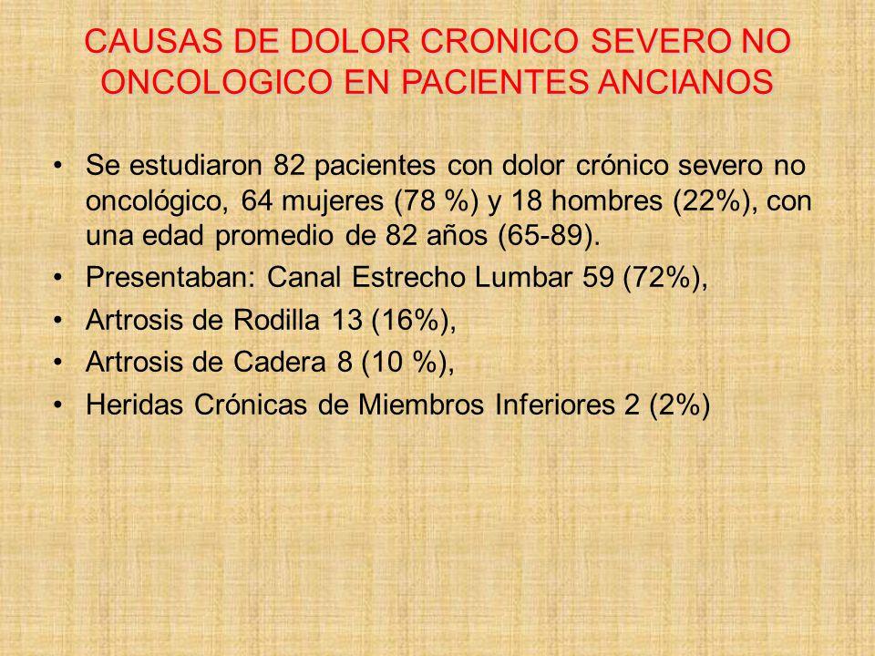 CAUSAS DE DOLOR CRONICO SEVERO NO ONCOLOGICO EN PACIENTES ANCIANOS