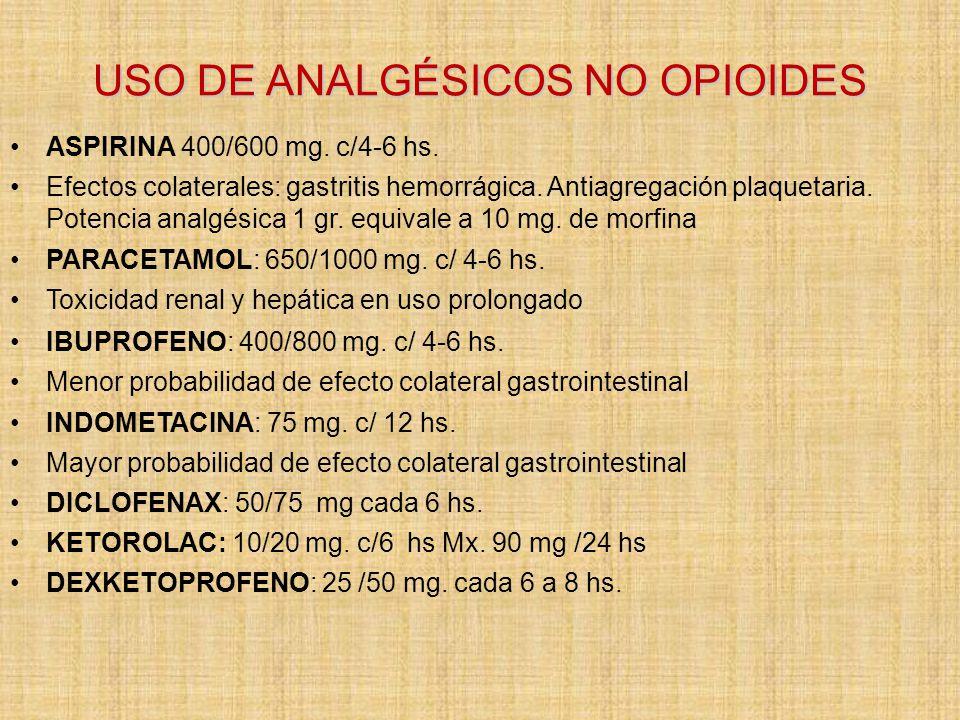 USO DE ANALGÉSICOS NO OPIOIDES