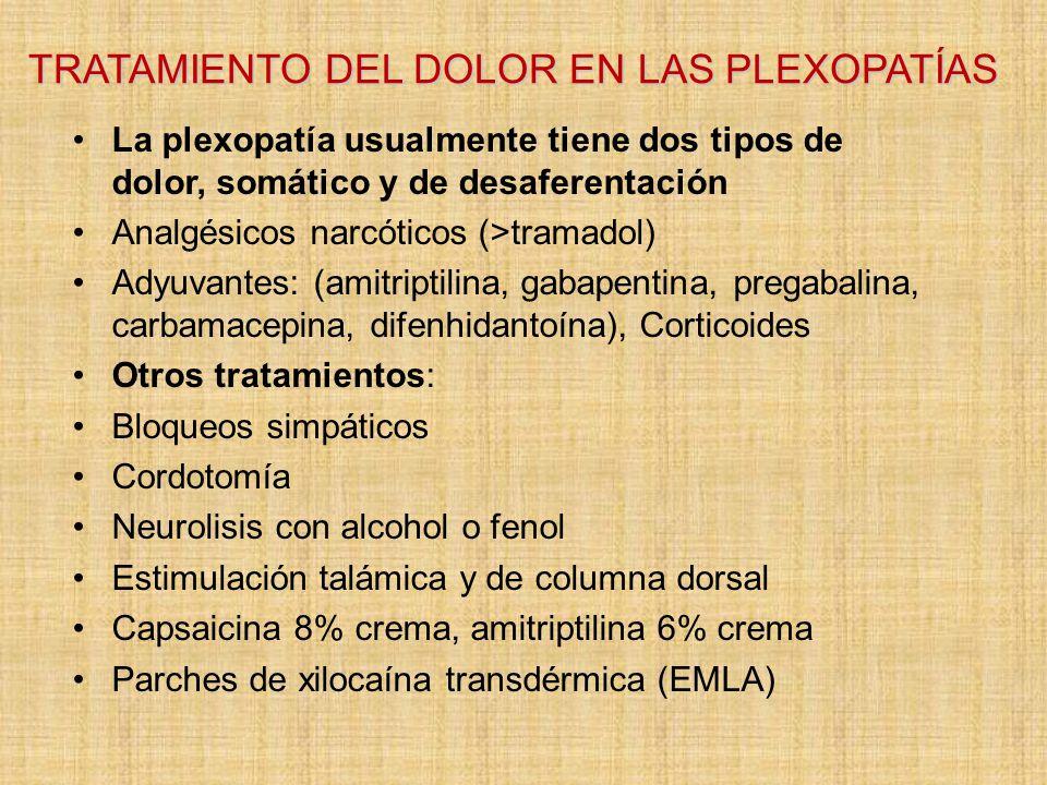 TRATAMIENTO DEL DOLOR EN LAS PLEXOPATÍAS