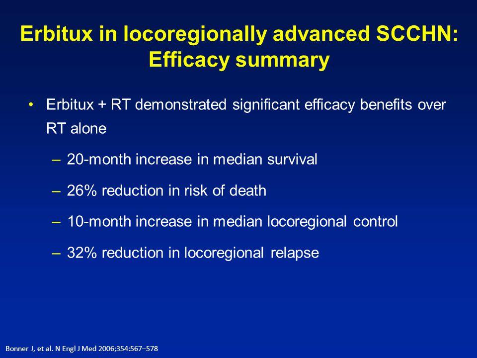 Erbitux in locoregionally advanced SCCHN: Efficacy summary