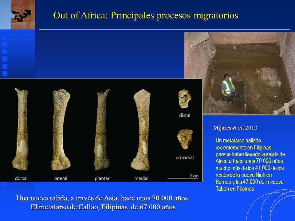 Out of Africa: Principales procesos migratorios