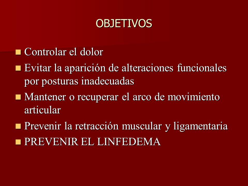 OBJETIVOS Controlar el dolor. Evitar la aparición de alteraciones funcionales por posturas inadecuadas.