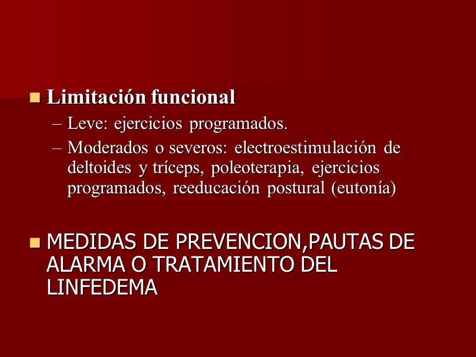 MEDIDAS DE PREVENCION,PAUTAS DE ALARMA O TRATAMIENTO DEL LINFEDEMA