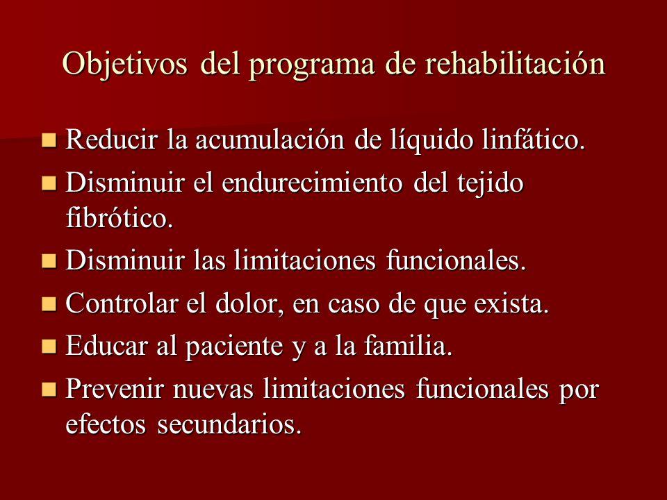 Objetivos del programa de rehabilitación
