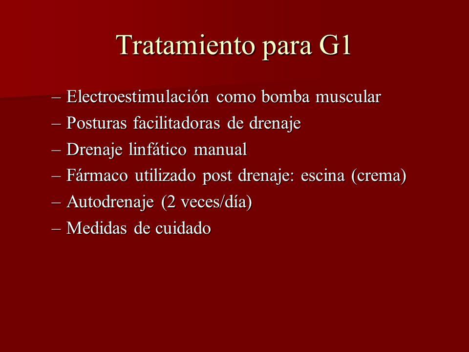 Tratamiento para G1 Electroestimulación como bomba muscular