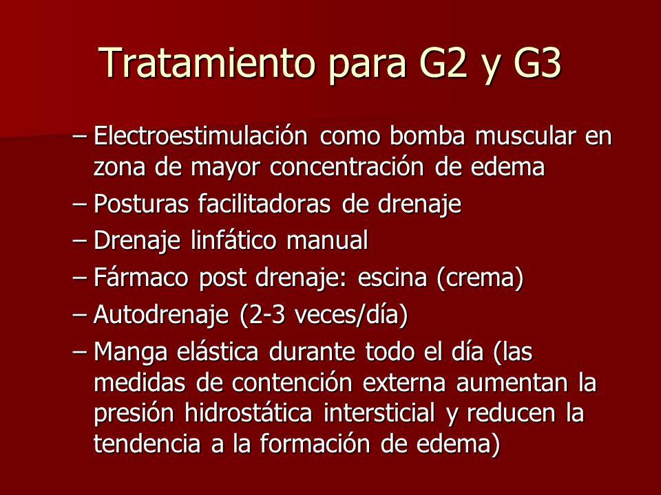 Tratamiento para G2 y G3 Electroestimulación como bomba muscular en zona de mayor concentración de edema.