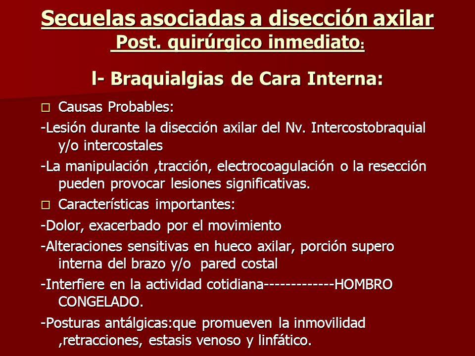 Secuelas asociadas a disección axilar Post
