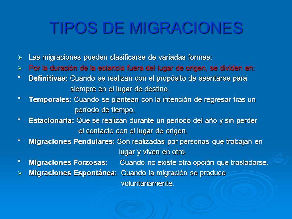 TIPOS DE MIGRACIONES Las migraciones pueden clasificarse de variadas formas: