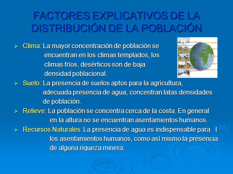 FACTORES EXPLICATIVOS DE LA DISTRIBUCIÓN DE LA POBLACIÓN