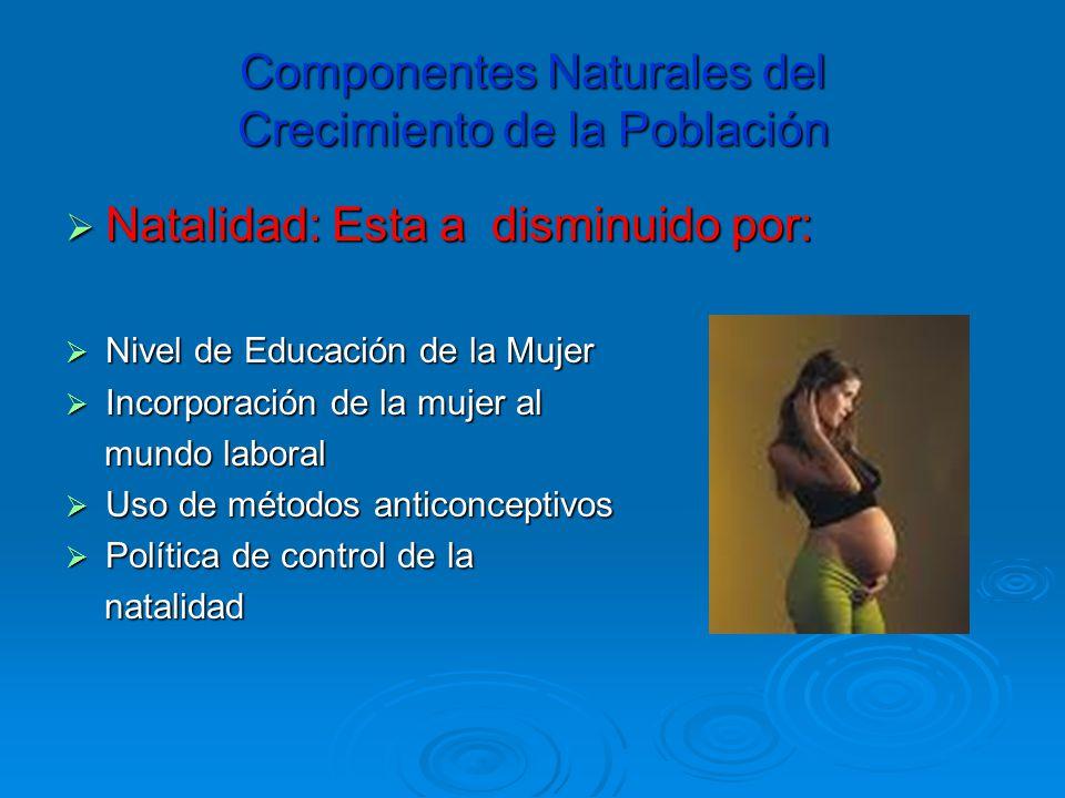 Componentes Naturales del Crecimiento de la Población