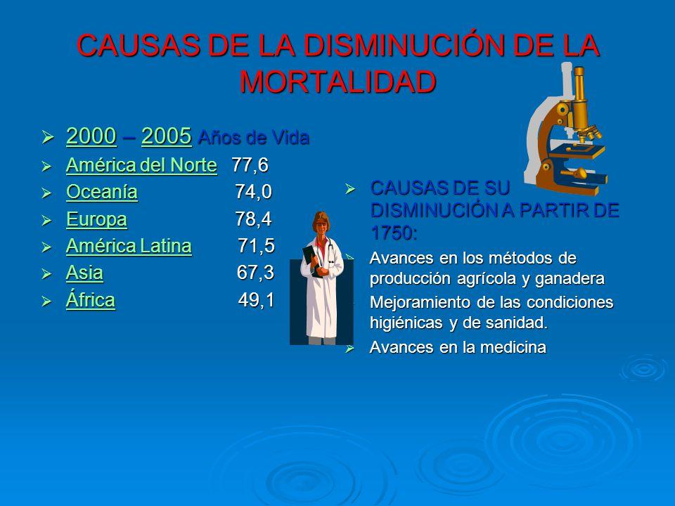 CAUSAS DE LA DISMINUCIÓN DE LA MORTALIDAD