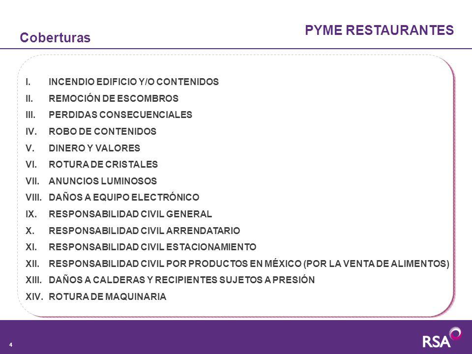 PYME RESTAURANTES Coberturas INCENDIO EDIFICIO Y/O CONTENIDOS