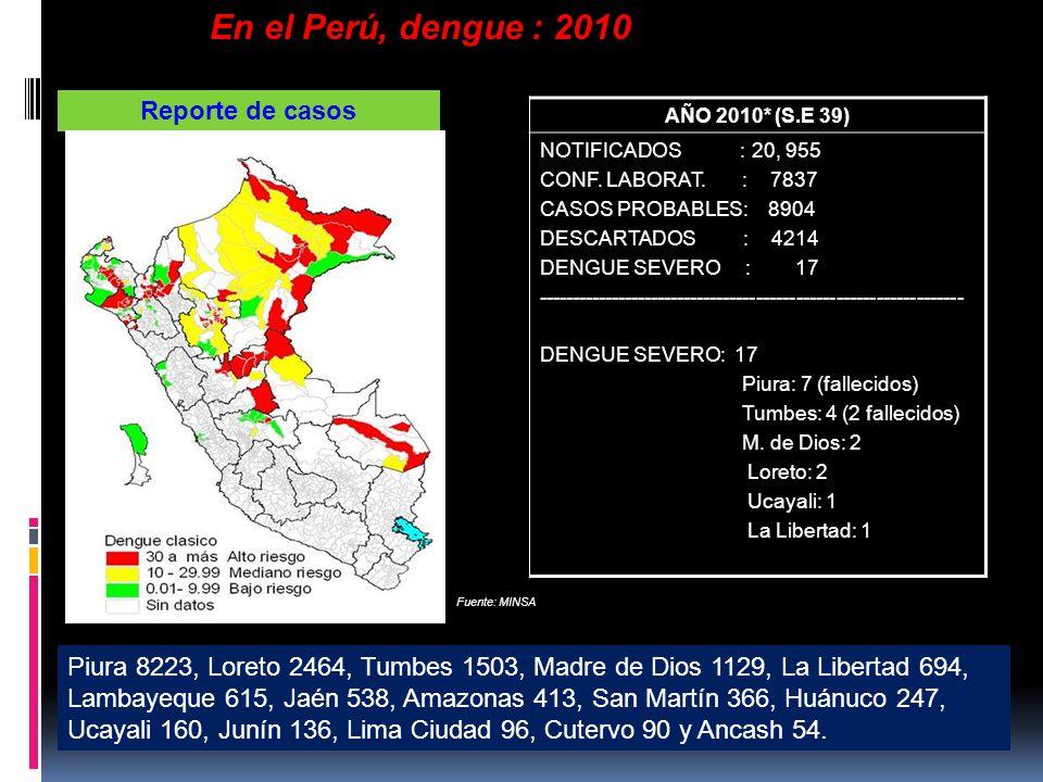 En el Perú, dengue : 2010 Reporte de casos