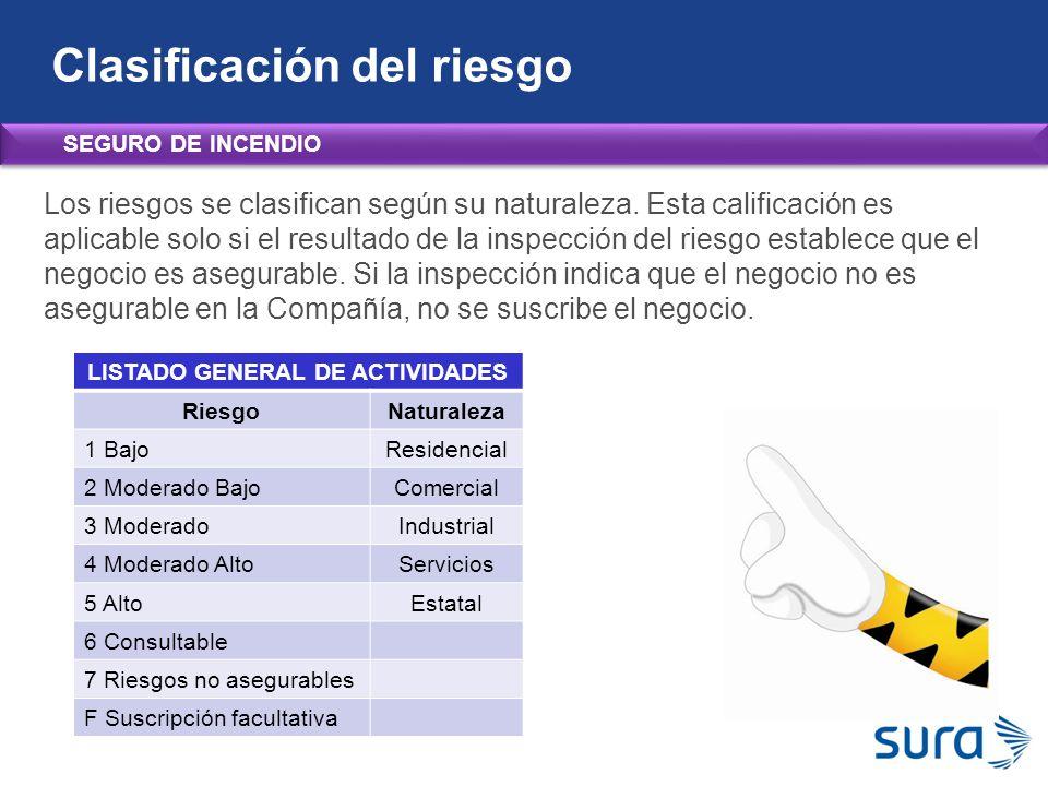 LISTADO GENERAL DE ACTIVIDADES