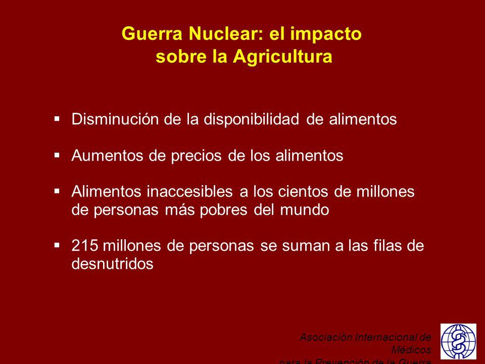Guerra Nuclear: el impacto sobre la Agricultura