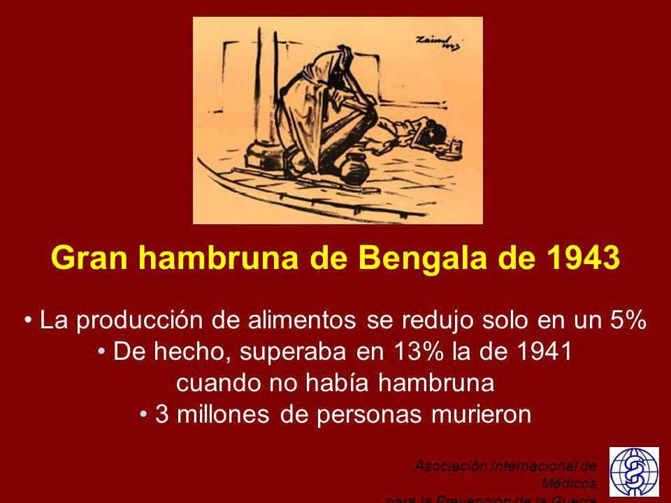 Gran hambruna de Bengala de 1943