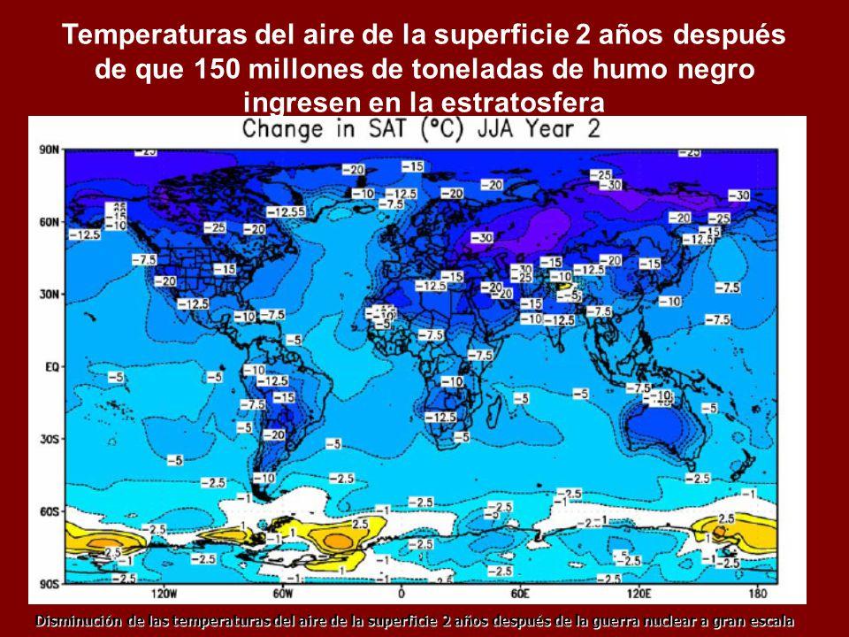 Temperaturas del aire de la superficie 2 años después de que 150 millones de toneladas de humo negro ingresen en la estratosfera